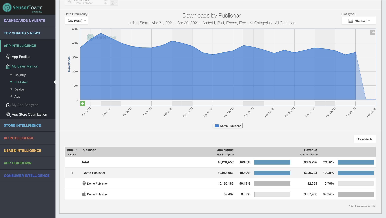 Q1 2021 Sensor TowerProduct Updates Recap - My Sales Metrics
